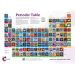 Visual Elements Periodic Table Wall Chart