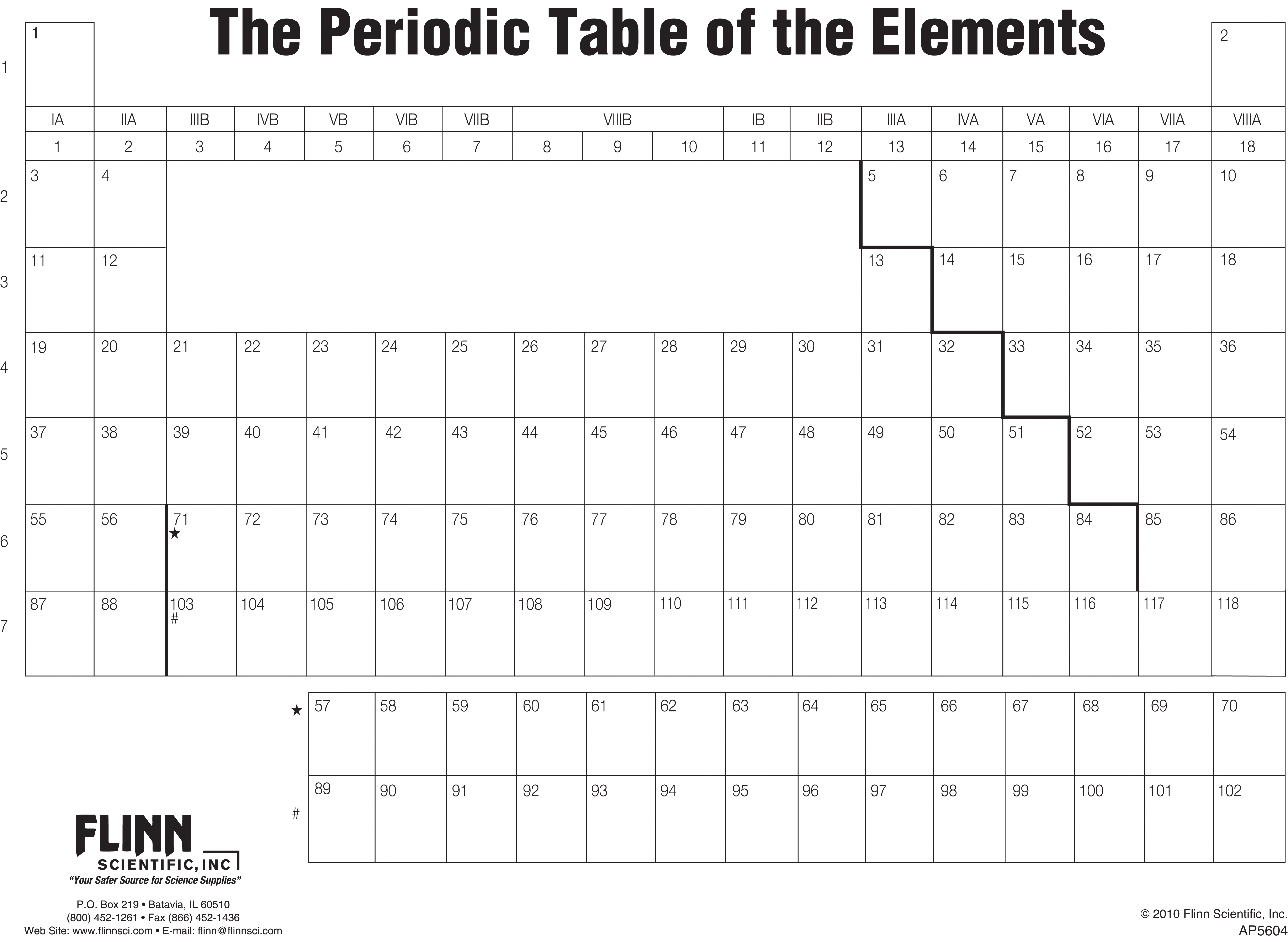 It is an image of Crafty Blank Printable Periodic Table