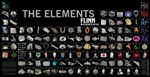 Flinn Scientific's The Elements Periodic Table
