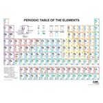 Multicolored Periodic Table Wall Chart