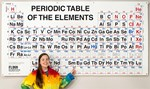Giant Periodic Table