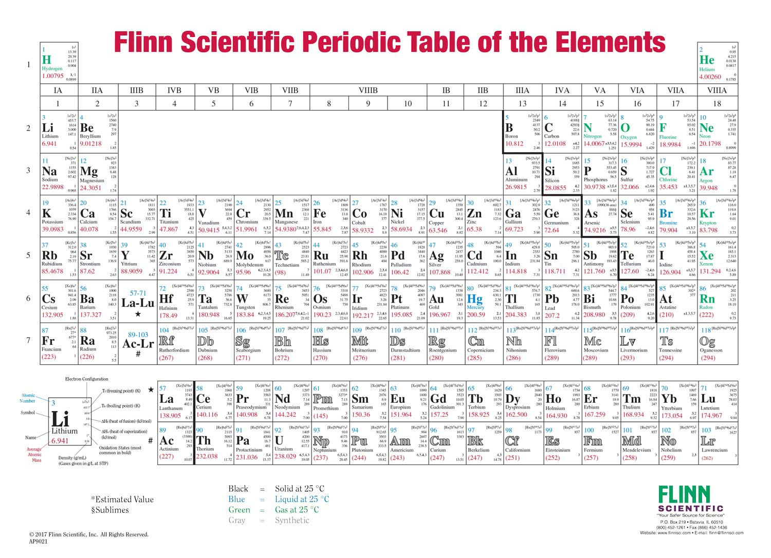 Flinn periodic table charts urtaz Choice Image