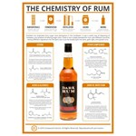 The Chemistry of Rum Poster