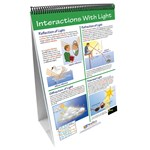 Light & Optics—NewPath Science Flip Chart Set