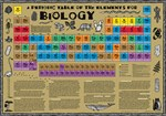 Biology Periodic Table Chart