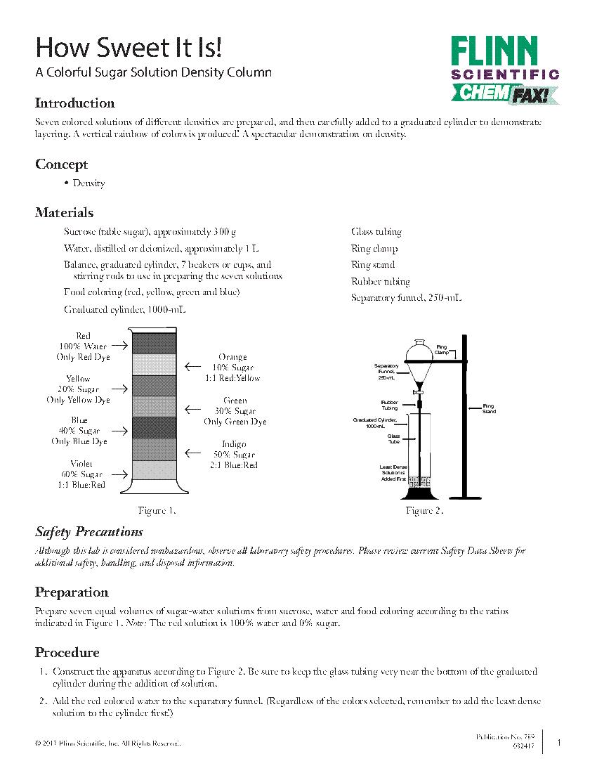 density column worksheet photos roostanama. Black Bedroom Furniture Sets. Home Design Ideas